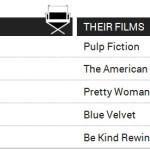 Postmodernism in Films