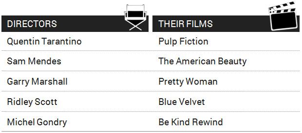postmodernism-directors-their-films